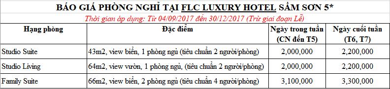 Giá phòng FLC Luxury Hotel Sầm Sơn