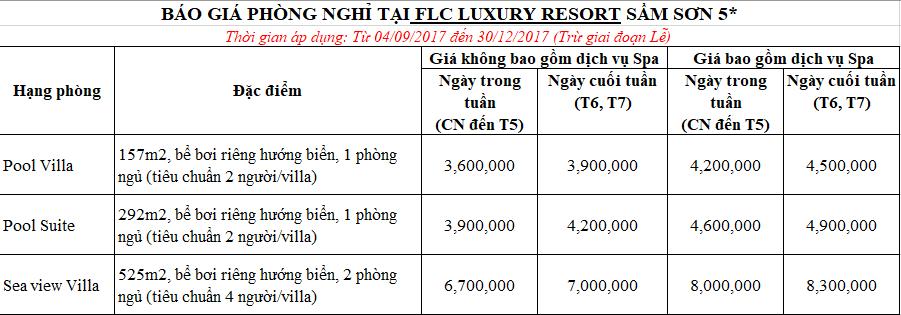 Giá phòng FLC Luxury Resort Sầm Sơn